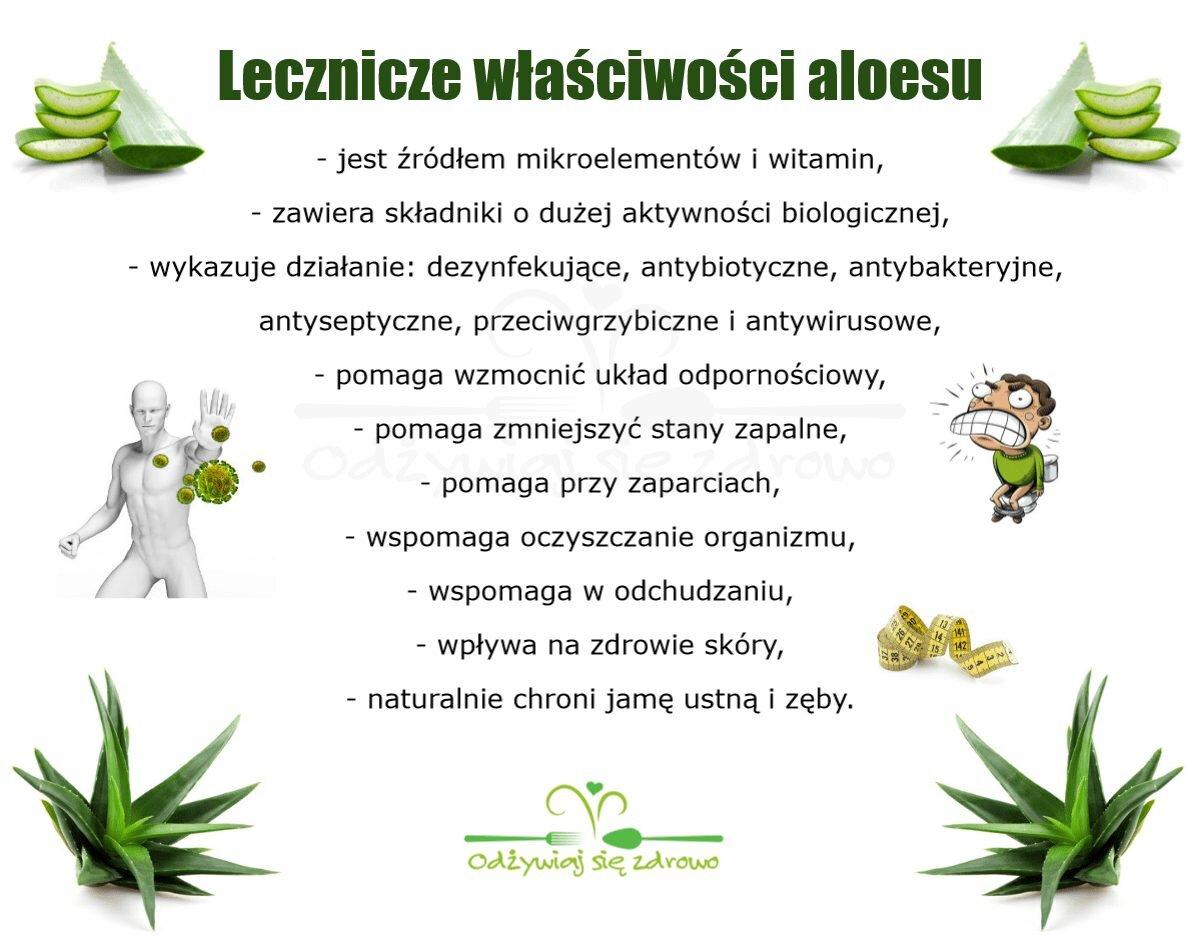 Lecznicze właściwości aloesu - schemat
