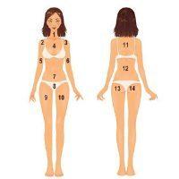 O czym świadczą wypryski na różnych częściach ciała?