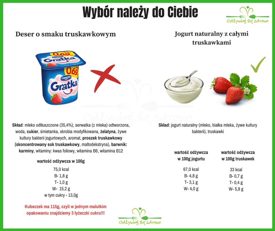 Czy wiesz co znajduje się w jogurtach owocowych?