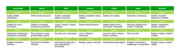 E-book Dieta w insulinooporności - plan
